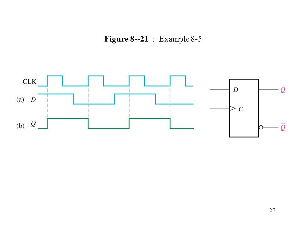 27 Figure 8--21 : Example 8-5