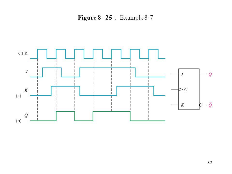 32 Figure 8--25 : Example 8-7