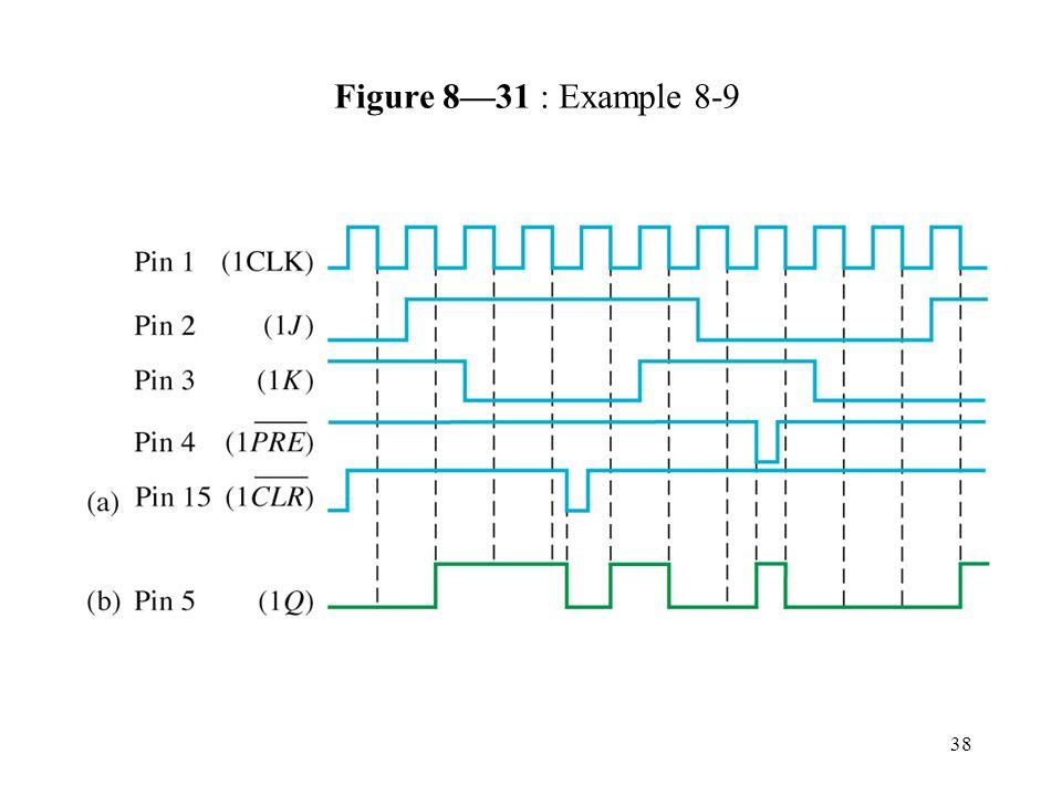 38 Figure 8—31 : Example 8-9