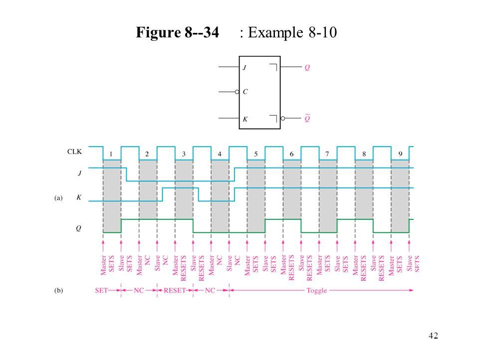 42 Figure 8--34 : Example 8-10