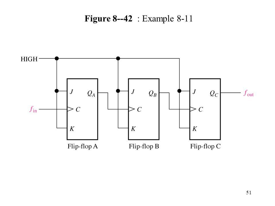 51 Figure 8--42 : Example 8-11