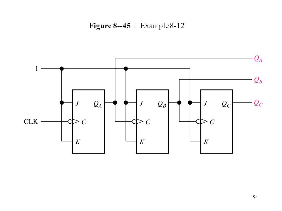 54 Figure 8--45 : Example 8-12