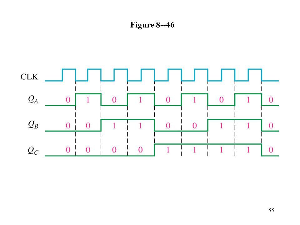 55 Figure 8--46