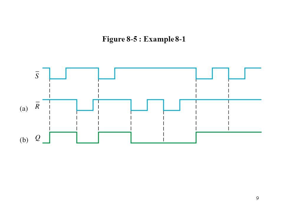 9 Figure 8-5 : Example 8-1