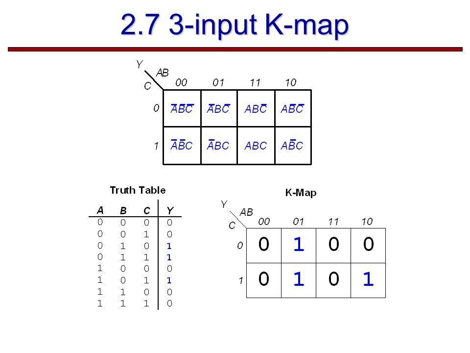 2.7 3-input K-map