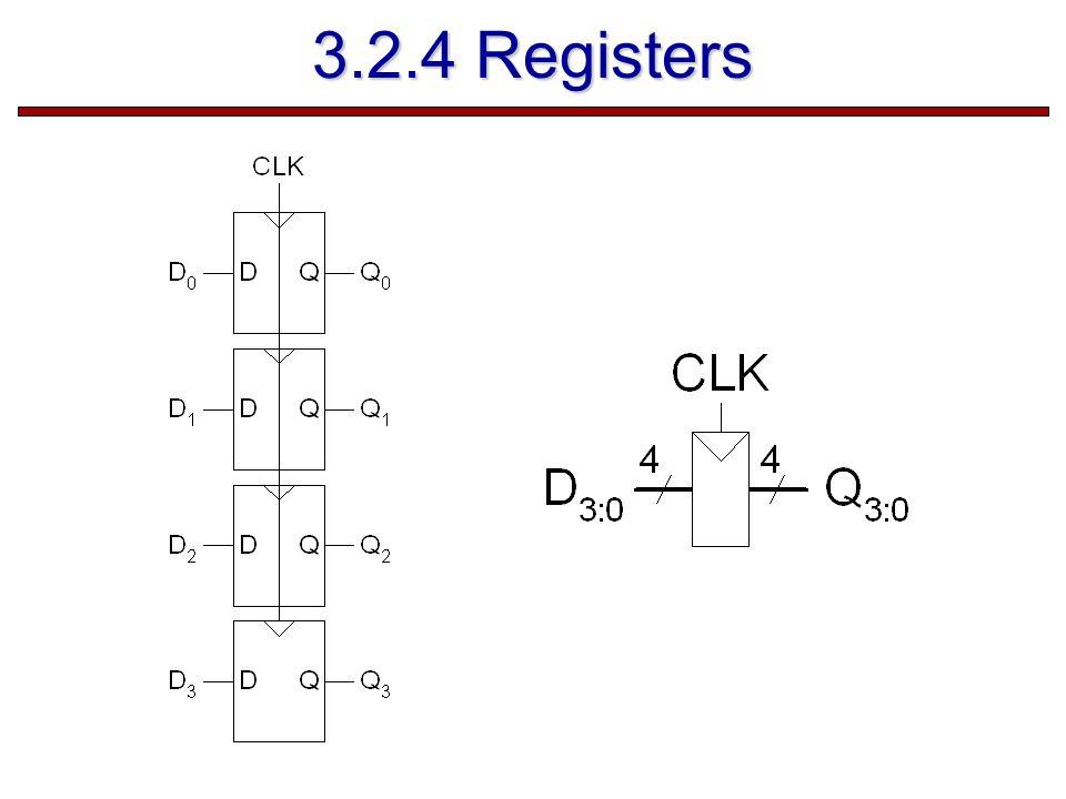 3.2.4 Registers
