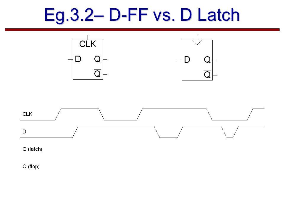 Eg.3.2– D-FF vs. D Latch