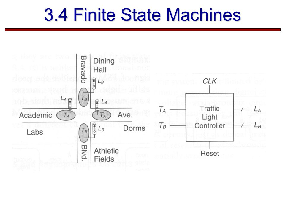 3.4 Finite State Machines