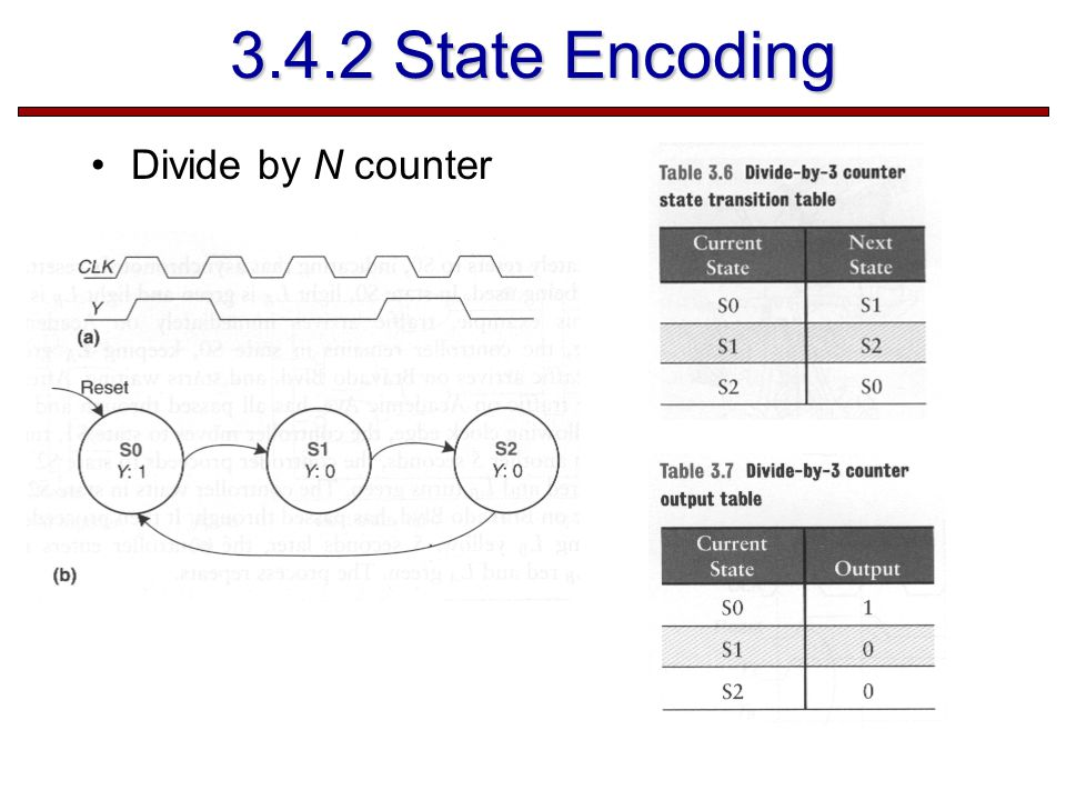 3.4.2 State Encoding Divide by N counter