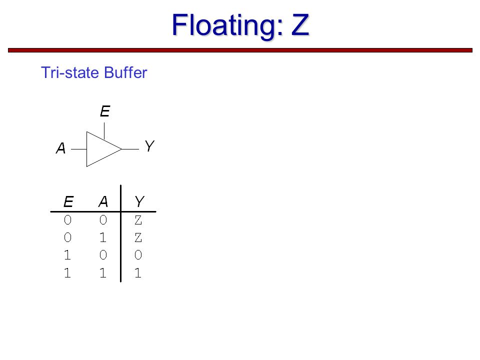 Floating: Z Tri-state Buffer