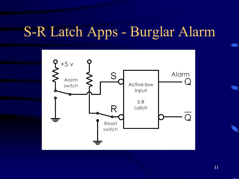 11 S-R Latch Apps - Burglar Alarm