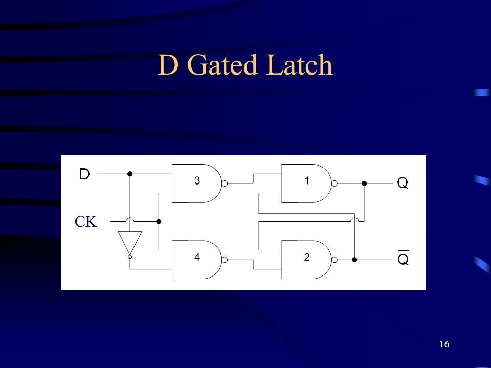 16 D Gated Latch CK