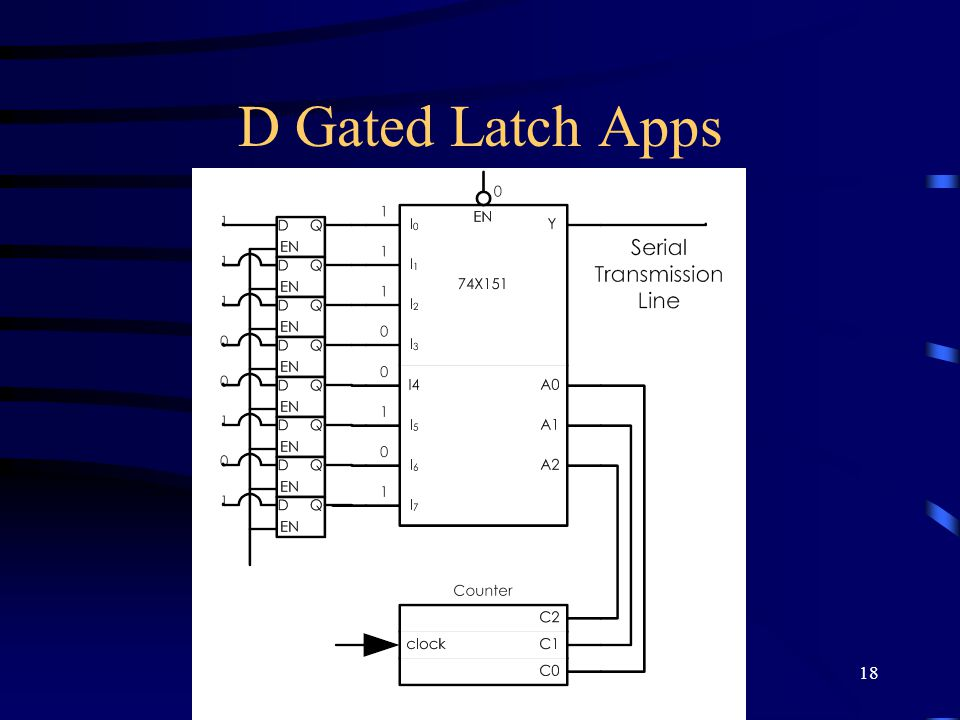 18 D Gated Latch Apps