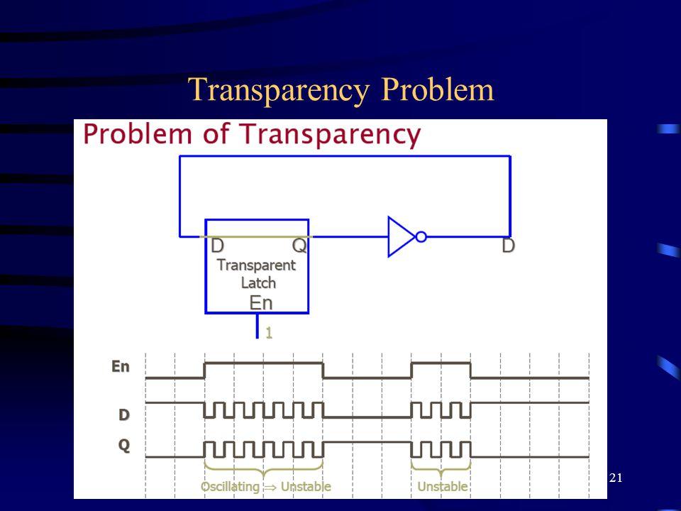 21 Transparency Problem