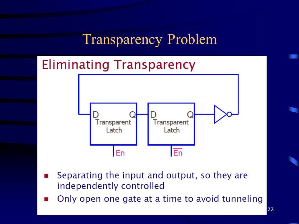 22 Transparency Problem