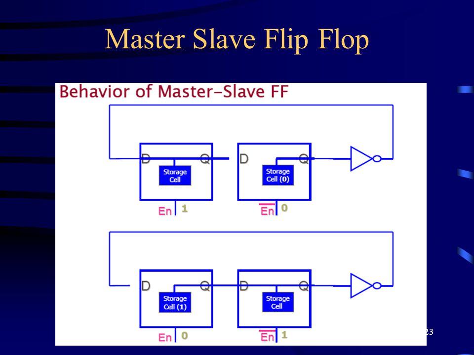 23 Master Slave Flip Flop