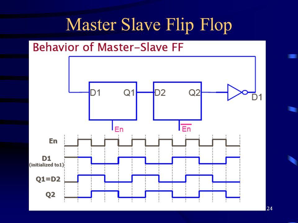 24 Master Slave Flip Flop