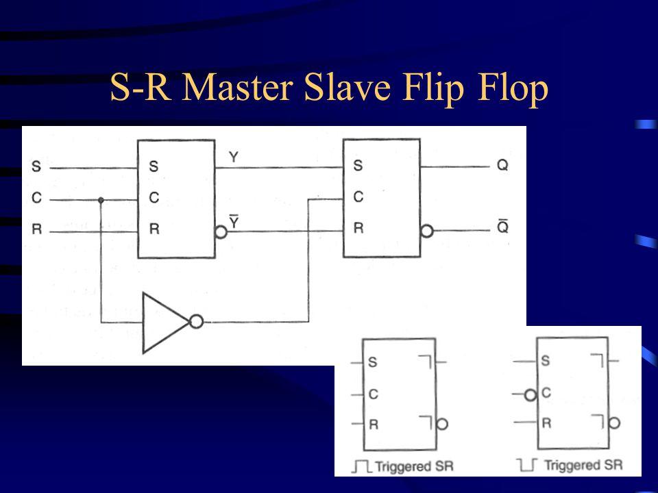 25 S-R Master Slave Flip Flop