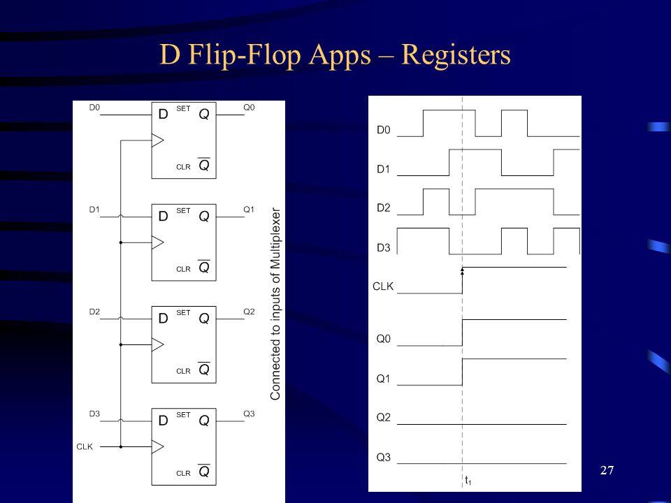 27 D Flip-Flop Apps – Registers