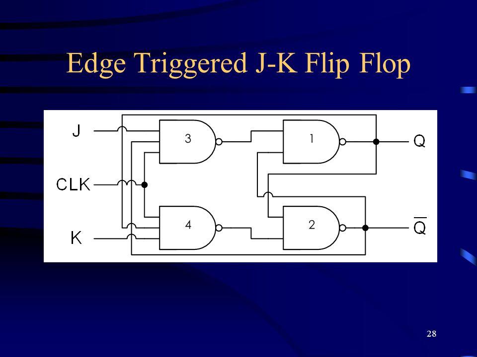 28 Edge Triggered J-K Flip Flop