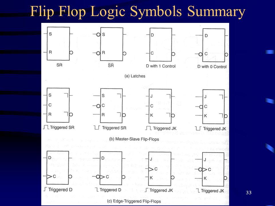 33 Flip Flop Logic Symbols Summary