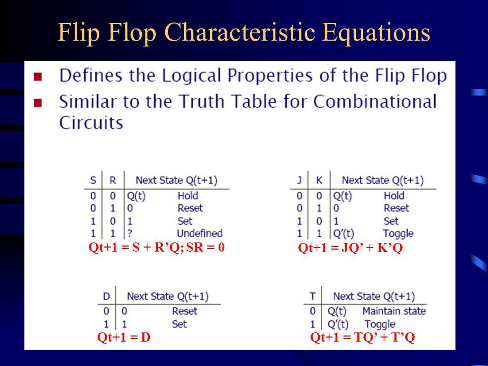 34 Qt+1 = S + R'Q;SR = 0 Qt+1 = D Qt+1 = JQ' + K'Q Qt+1 = TQ' + T'Q Flip Flop Characteristic Equations