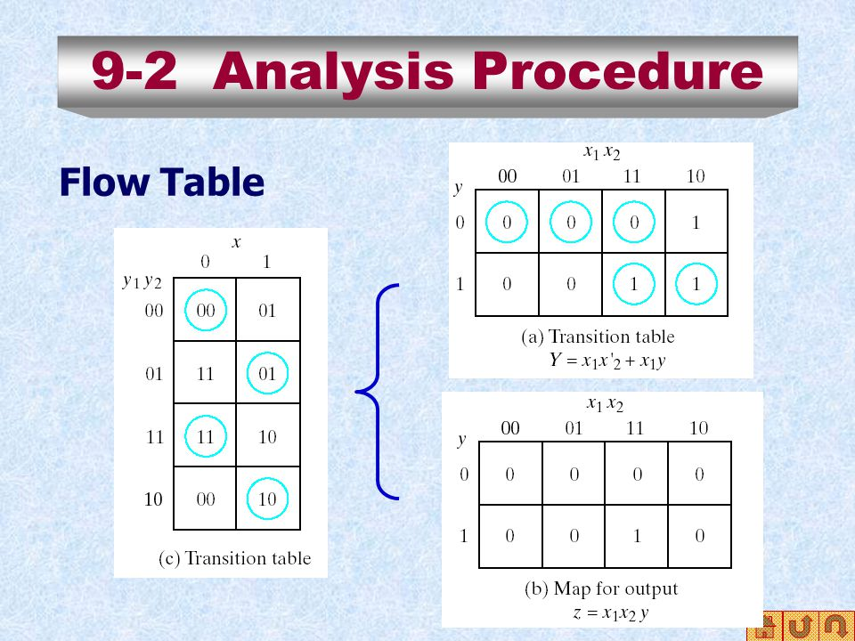 9-2 Analysis Procedure Flow Table