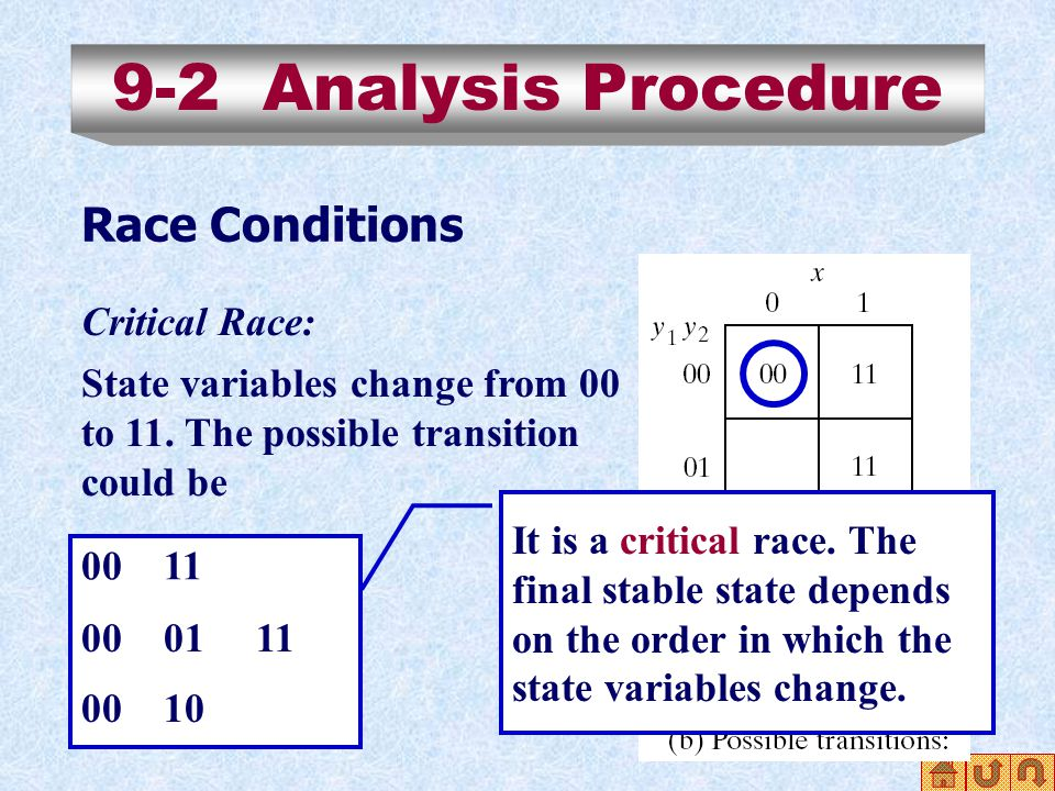 9-2 Analysis Procedure Race Conditions Critical Race: State variables change from 00 to 11.