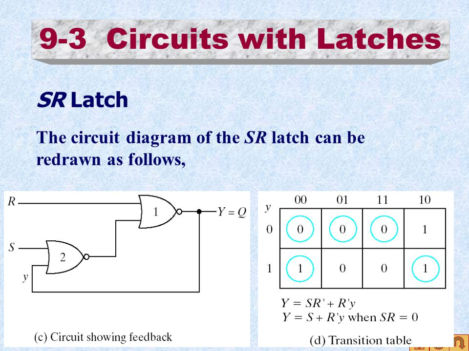 9-3 Circuits with Latches SR Latch The circuit diagram of the SR latch can be redrawn as follows,