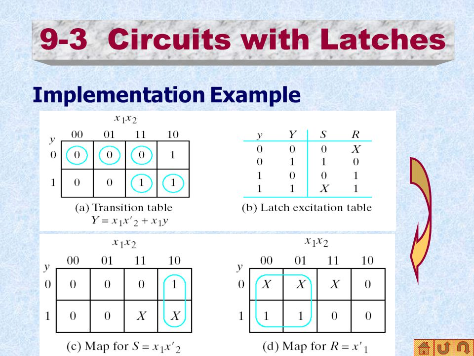 9-3 Circuits with Latches Implementation Example