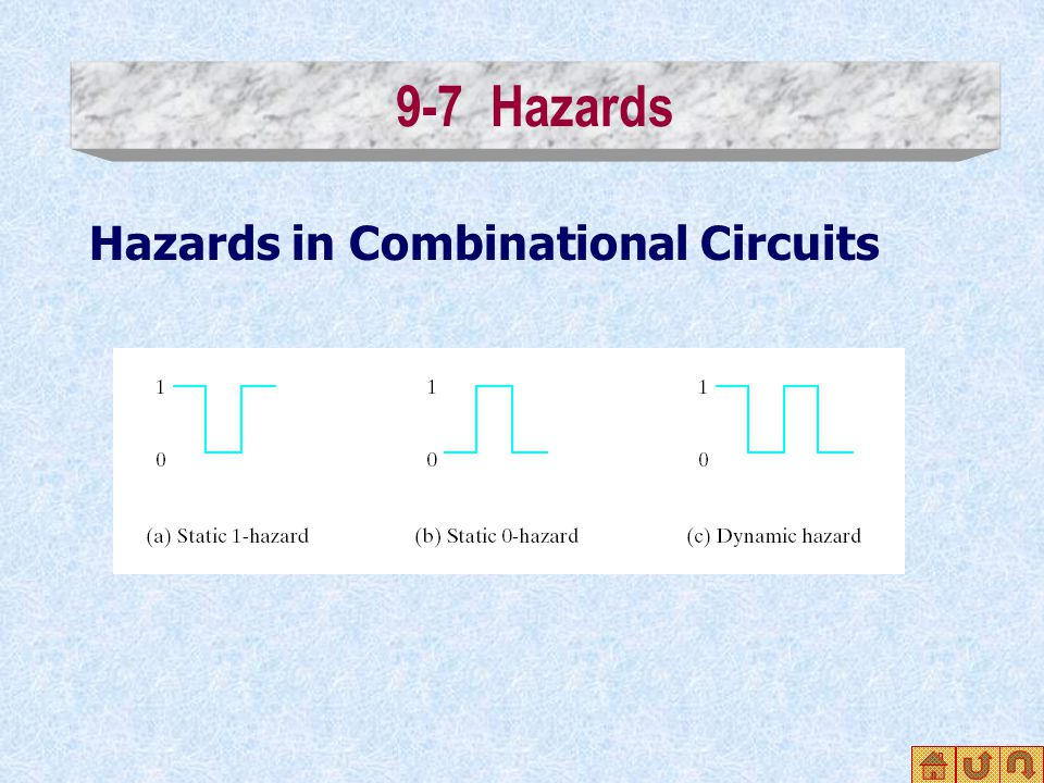 9-7 Hazards Hazards in Combinational Circuits