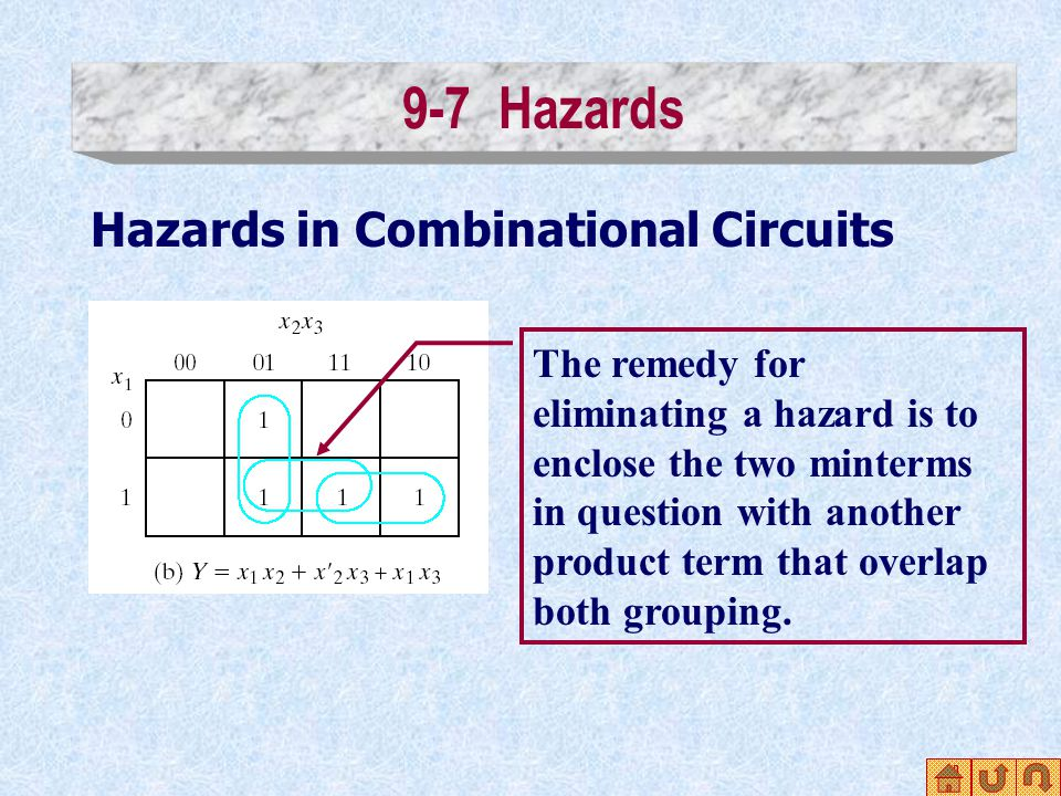 9-7 Hazards Hazards in Combinational Circuits The remedy for eliminating a hazard is to enclose the two minterms in question with another product term