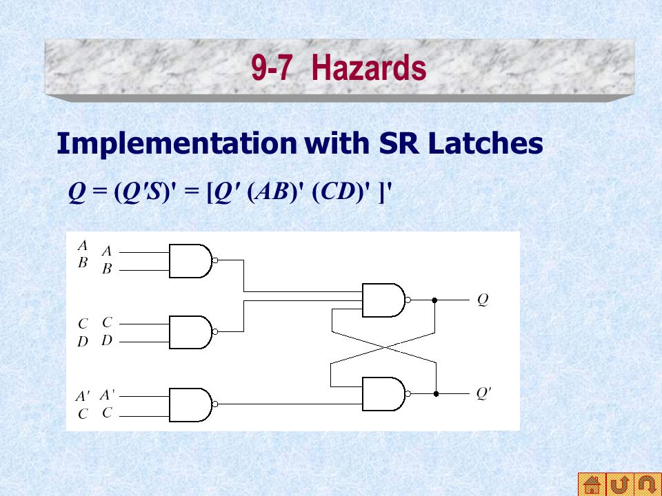 9-7 Hazards Implementation with SR Latches Q = (Q S) = [Q (AB) (CD) ]