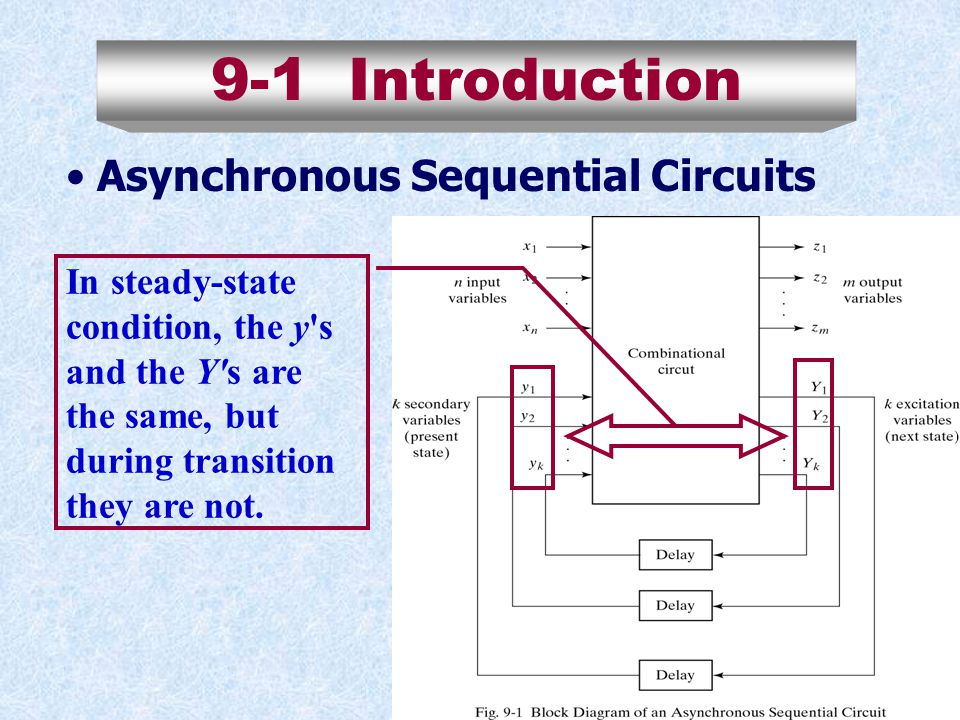 9-1 Introduction Asynchronous Sequential Circuits In steady-state condition, the y s and the Y s are the same, but during transition they are not.