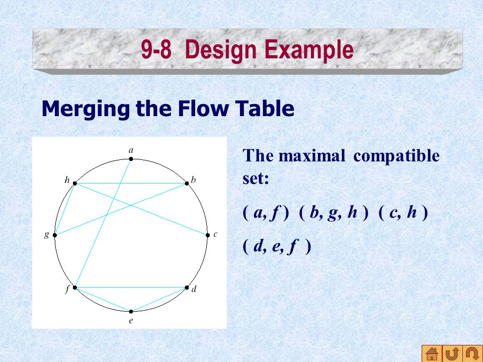 9-8 Design Example Merging the Flow Table The maximal compatible set: ( a, f ) ( b, g, h ) ( c, h ) ( d, e, f )