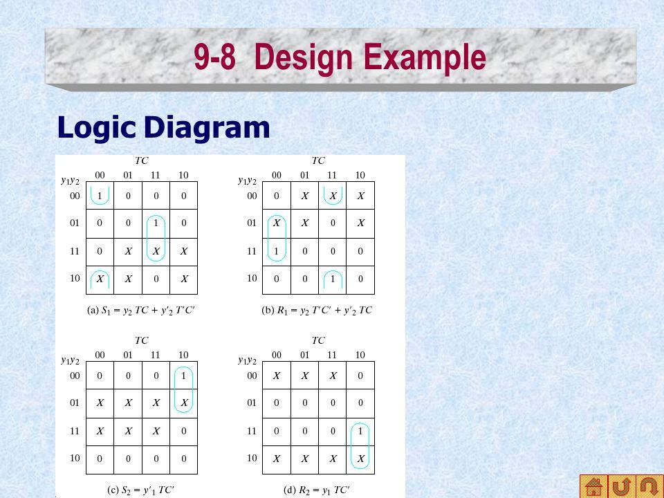 9-8 Design Example Logic Diagram