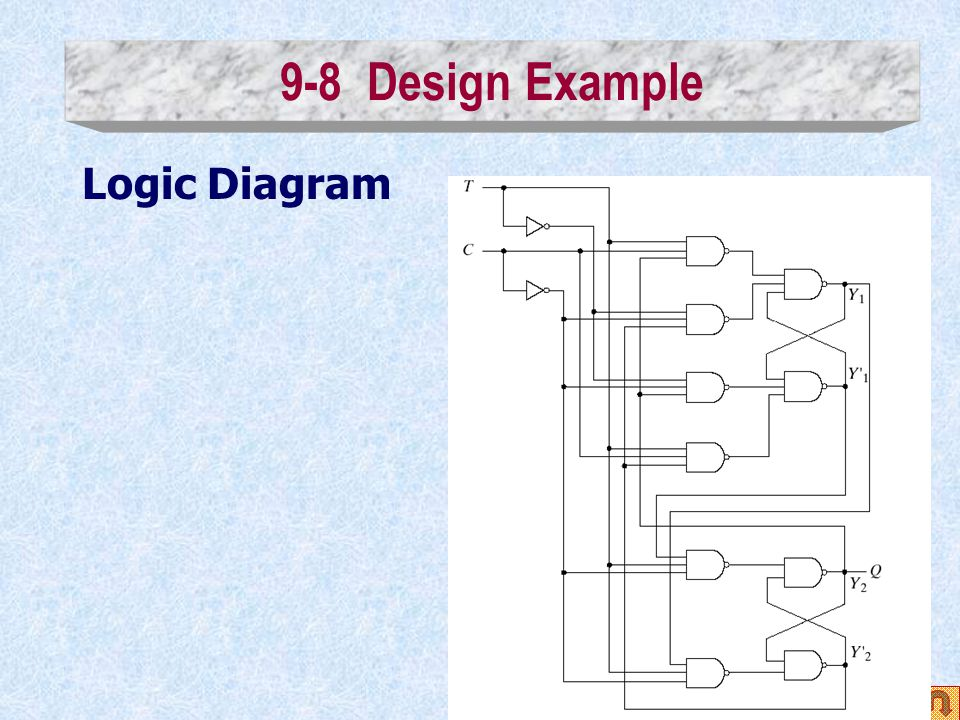 9-8 Design Example Logic Diagram