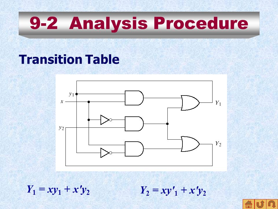 9-2 Analysis Procedure Transition Table Y 1 = xy 1 + x'y 2 Y 2 = xy' 1 + x'y 2