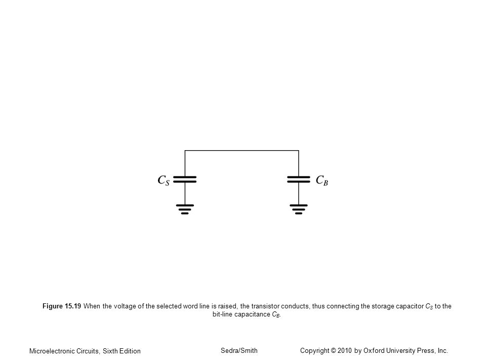 Microelectronic Circuits, Sixth Edition Sedra/Smith Copyright © 2010 by Oxford University Press, Inc. Figure 15.19 When the voltage of the selected wo