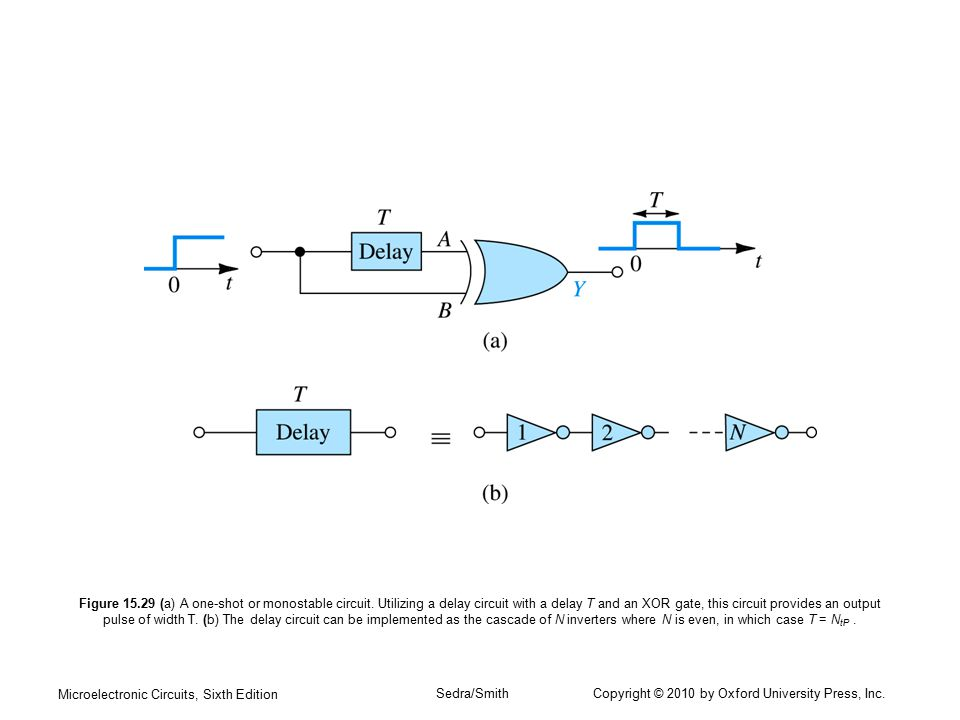 Microelectronic Circuits, Sixth Edition Sedra/Smith Copyright © 2010 by Oxford University Press, Inc. Figure 15.29 (a) A one-shot or monostable circui
