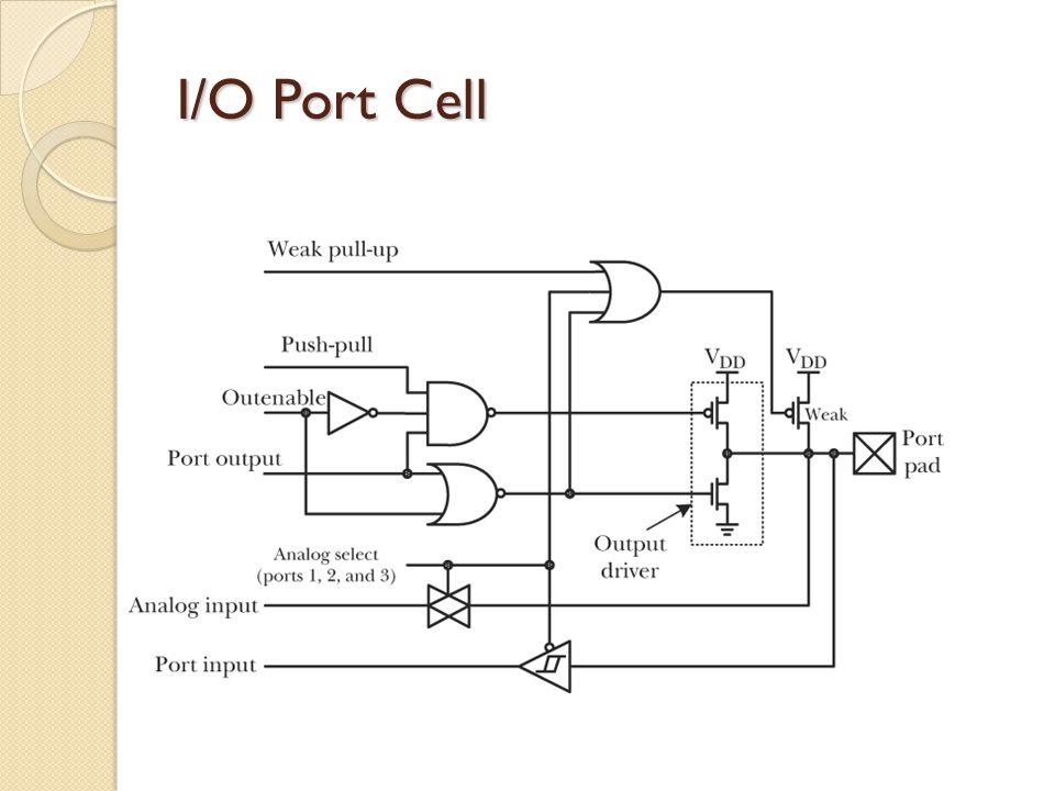 I/O Port Cell