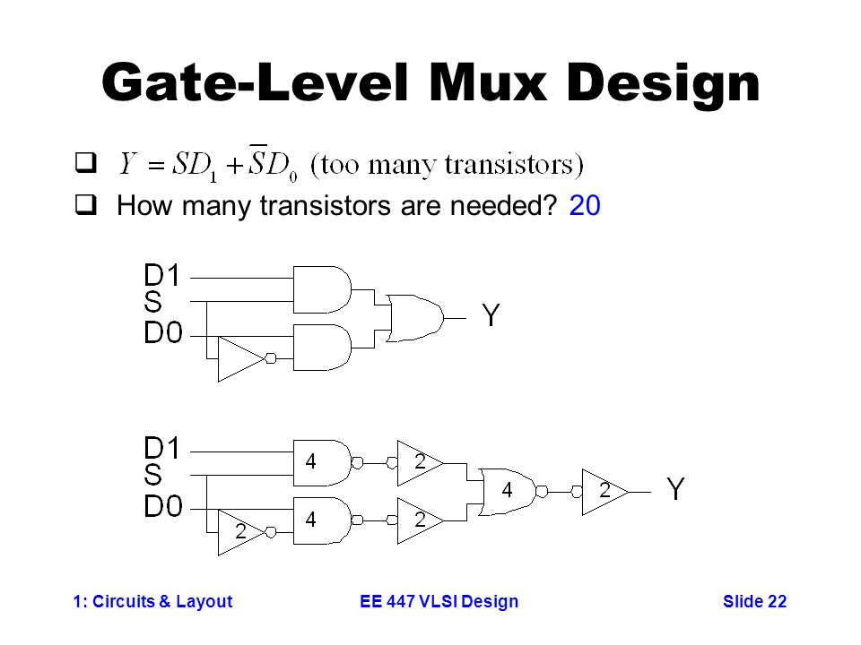 1: Circuits & LayoutSlide 22EE 447 VLSI Design Gate-Level Mux Design   How many transistors are needed.