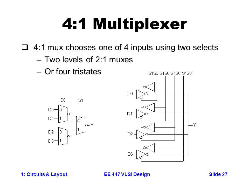 1: Circuits & LayoutSlide 27EE 447 VLSI Design 4:1 Multiplexer  4:1 mux chooses one of 4 inputs using two selects –Two levels of 2:1 muxes –Or four tristates