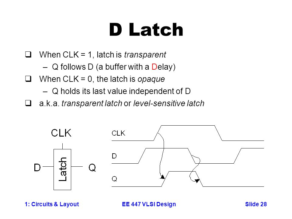 1: Circuits & LayoutSlide 28EE 447 VLSI Design D Latch  When CLK = 1, latch is transparent –Q follows D (a buffer with a Delay)  When CLK = 0, the latch is opaque –Q holds its last value independent of D  a.k.a.