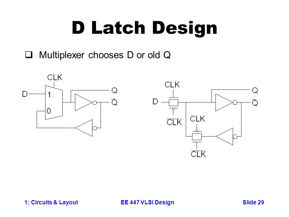 1: Circuits & LayoutSlide 29EE 447 VLSI Design D Latch Design  Multiplexer chooses D or old Q