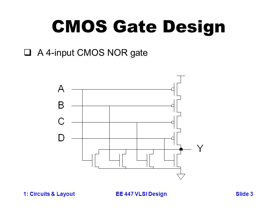 1: Circuits & LayoutSlide 3EE 447 VLSI Design CMOS Gate Design  A 4-input CMOS NOR gate