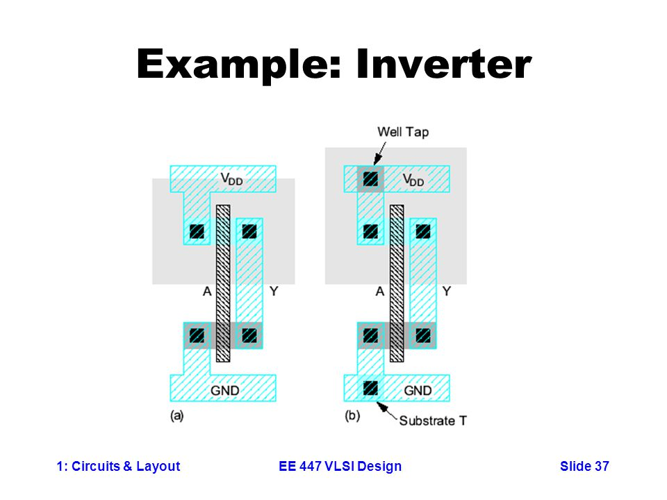 1: Circuits & LayoutSlide 37EE 447 VLSI Design Example: Inverter
