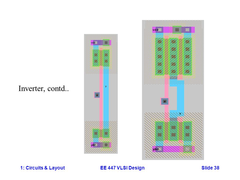 1: Circuits & LayoutSlide 38EE 447 VLSI Design Inverter, contd..