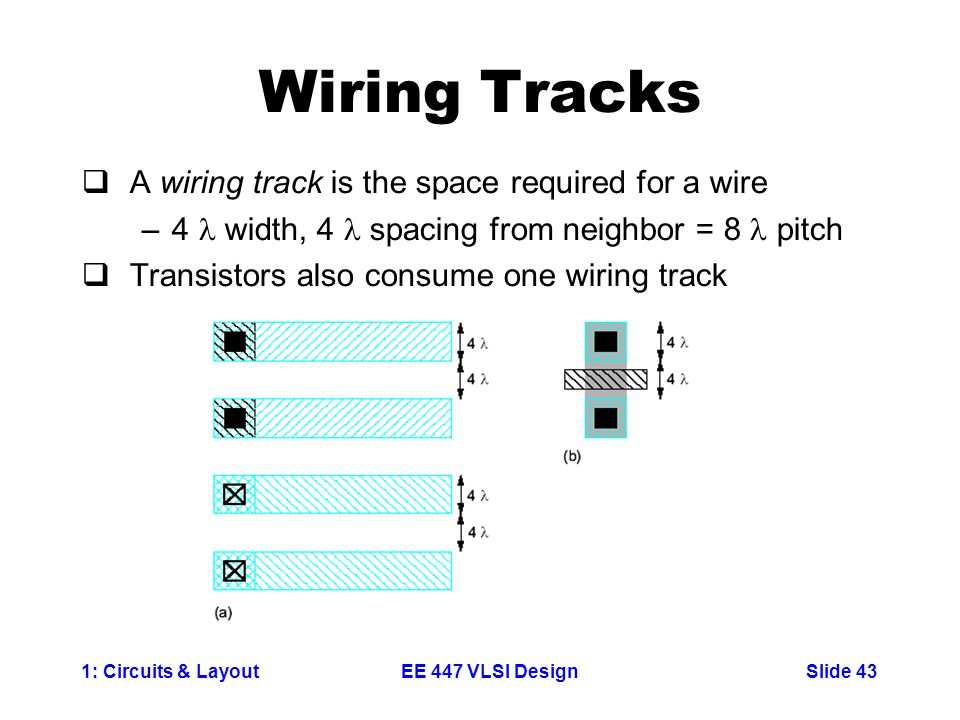 1: Circuits & LayoutSlide 43EE 447 VLSI Design Wiring Tracks  A wiring track is the space required for a wire –4 width, 4 spacing from neighbor = 8 pitch  Transistors also consume one wiring track