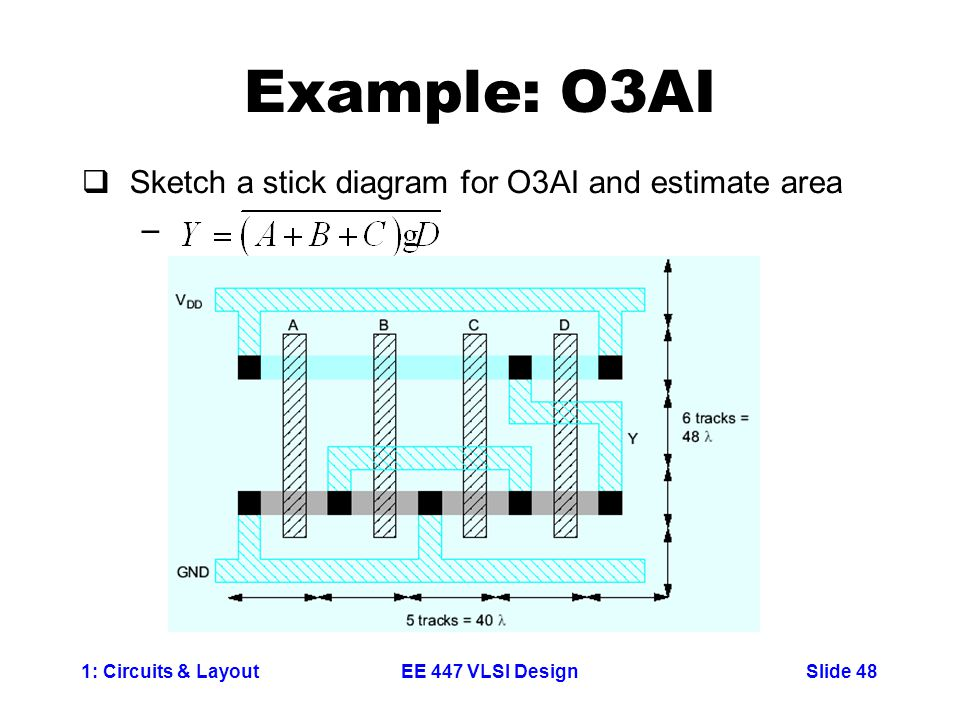 1: Circuits & LayoutSlide 48EE 447 VLSI Design Example: O3AI  Sketch a stick diagram for O3AI and estimate area –